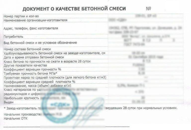 Смеси бетонные паспорт качества состав куба керамзитобетона